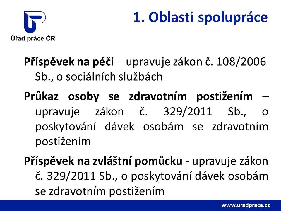 1. Oblasti spolupráce Příspěvek na péči – upravuje zákon č. 108/2006 Sb., o sociálních službách Průkaz osoby se zdravotním postižením – upravuje zákon
