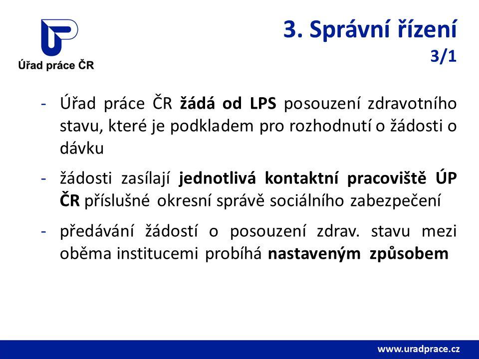 3. Správní řízení 3/1 -Úřad práce ČR žádá od LPS posouzení zdravotního stavu, které je podkladem pro rozhodnutí o žádosti o dávku -žádosti zasílají je