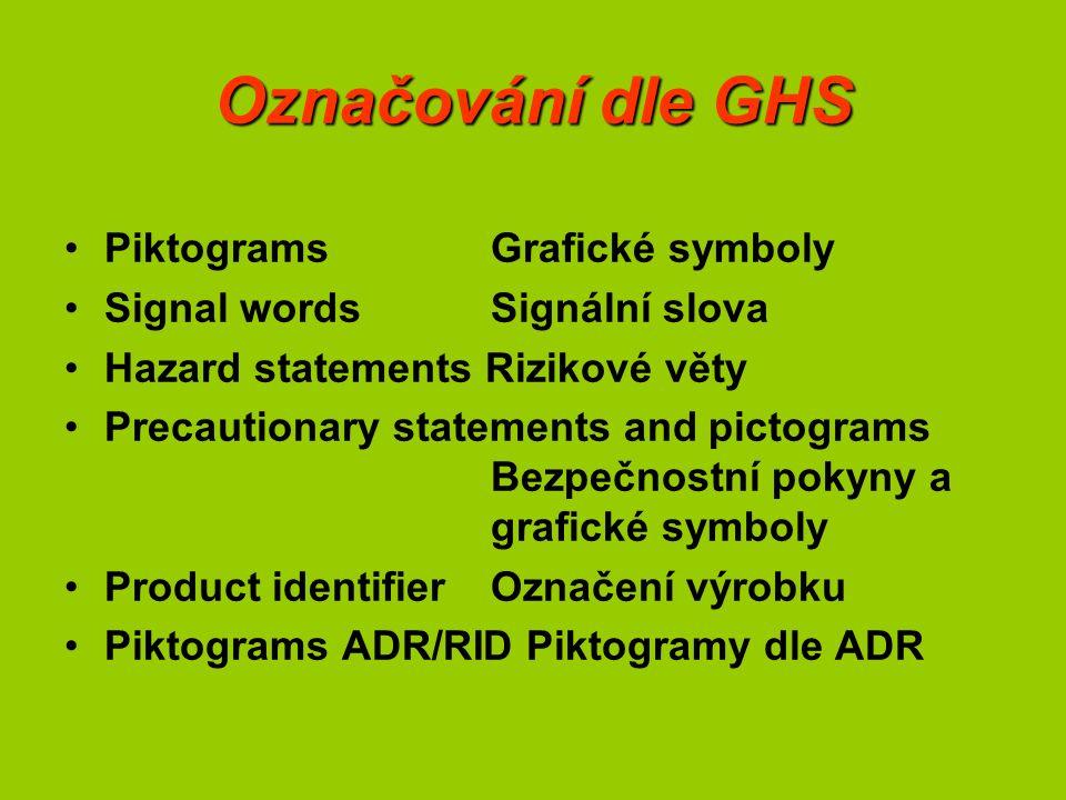 Označování dle GHS PiktogramsGrafické symboly Signal words Signální slova Hazard statements Rizikové věty Precautionary statements and pictograms Bezpečnostní pokyny a grafické symboly Product identifierOznačení výrobku Piktograms ADR/RID Piktogramy dle ADR