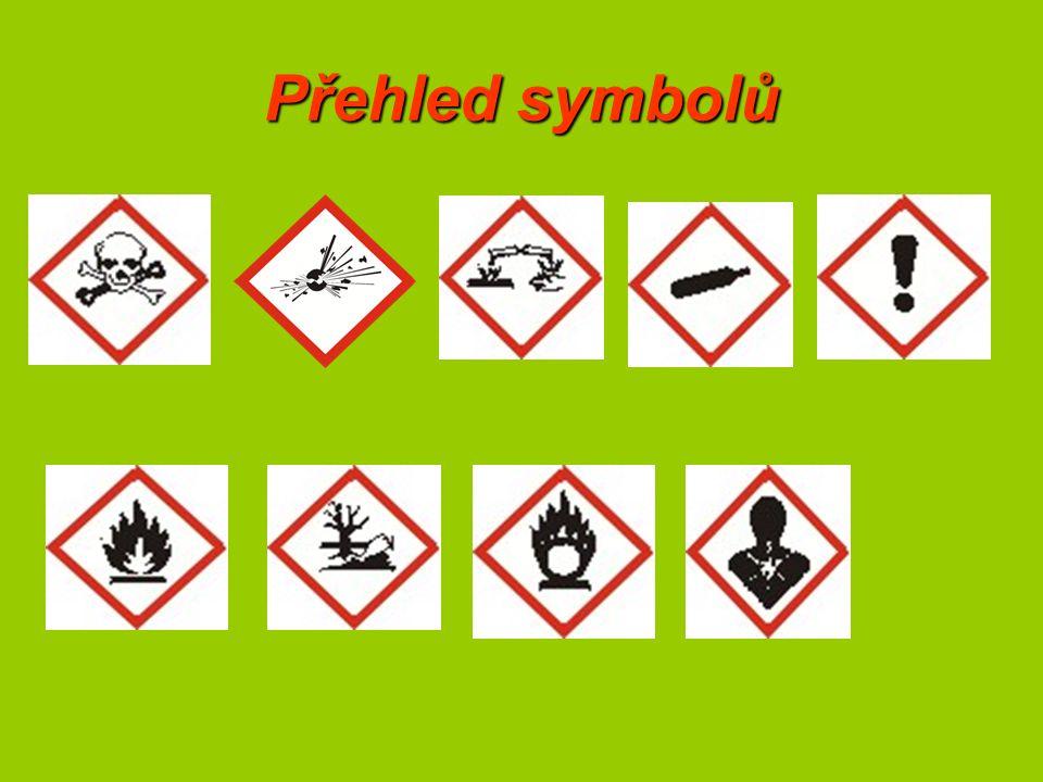 Přehled symbolů