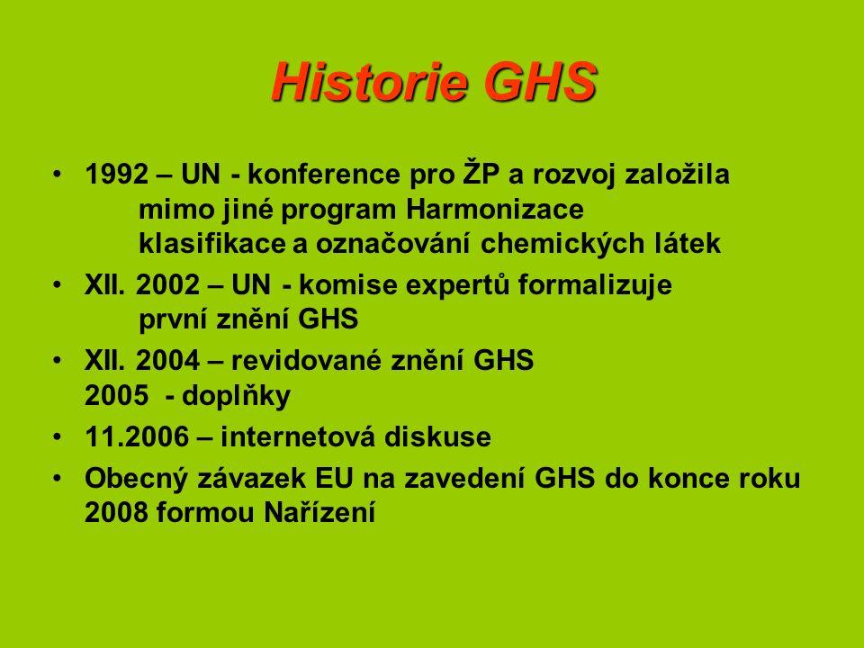 Historie GHS 1992 – UN - konference pro ŽP a rozvoj založila mimo jiné program Harmonizace klasifikace a označování chemických látek XII.