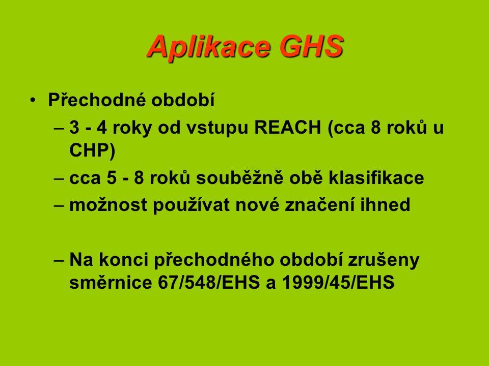 Aplikace GHS Přechodné období –3 - 4 roky od vstupu REACH (cca 8 roků u CHP) –cca 5 - 8 roků souběžně obě klasifikace –možnost používat nové značení ihned –Na konci přechodného období zrušeny směrnice 67/548/EHS a 1999/45/EHS