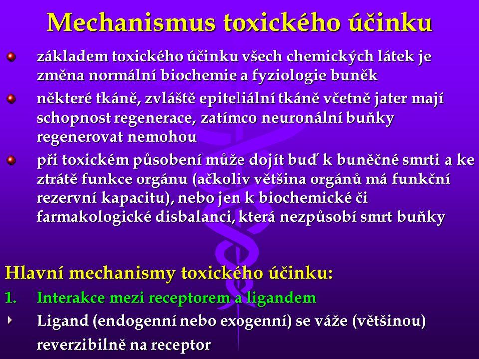 Mechanismus toxického účinku základem toxického účinku všech chemických látek je změna normální biochemie a fyziologie buněk některé tkáně, zvláště epiteliální tkáně včetně jater mají schopnost regenerace, zatímco neuronální buňky regenerovat nemohou při toxickém působení může dojít buď k buněčné smrti a ke ztrátě funkce orgánu (ačkoliv většina orgánů má funkční rezervní kapacitu), nebo jen k biochemické či farmakologické disbalanci, která nezpůsobí smrt buňky Hlavní mechanismy toxického účinku: 1.Interakce mezi receptorem a ligandem Ligand (endogenní nebo exogenní) se váže (většinou) reverzibilně na receptor