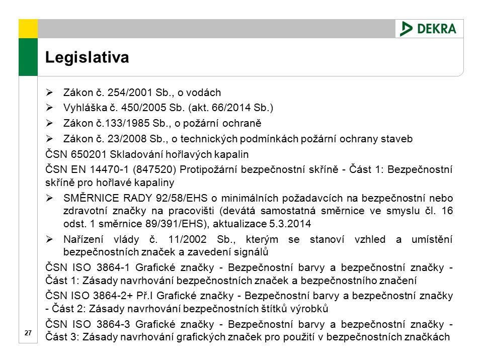 Legislativa  Zákon č. 254/2001 Sb., o vodách  Vyhláška č. 450/2005 Sb. (akt. 66/2014 Sb.)  Zákon č.133/1985 Sb., o požární ochraně  Zákon č. 23/20