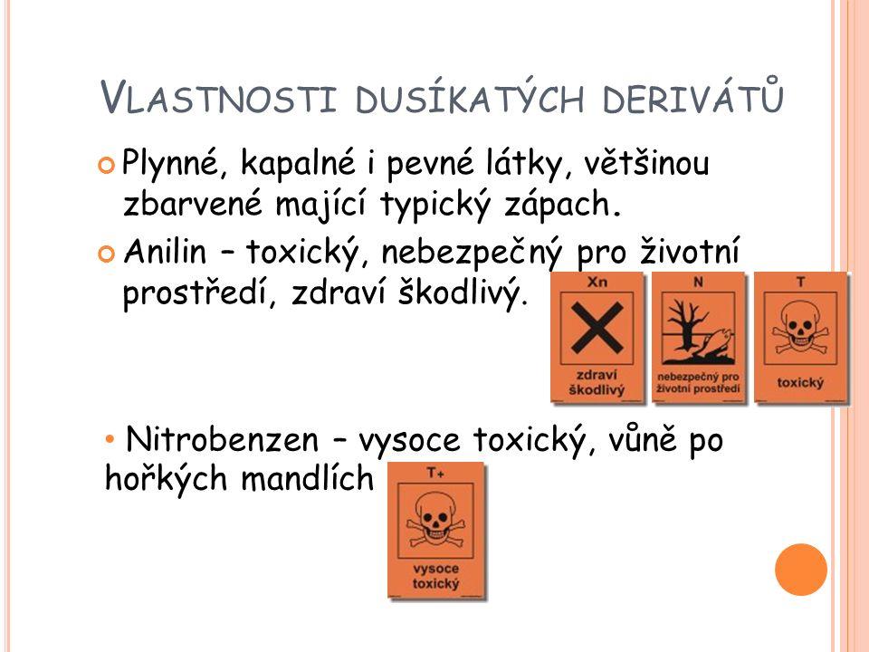 V LASTNOSTI DUSÍKATÝCH DERIVÁTŮ Plynné, kapalné i pevné látky, většinou zbarvené mající typický zápach. Anilin – toxický, nebezpečný pro životní prost