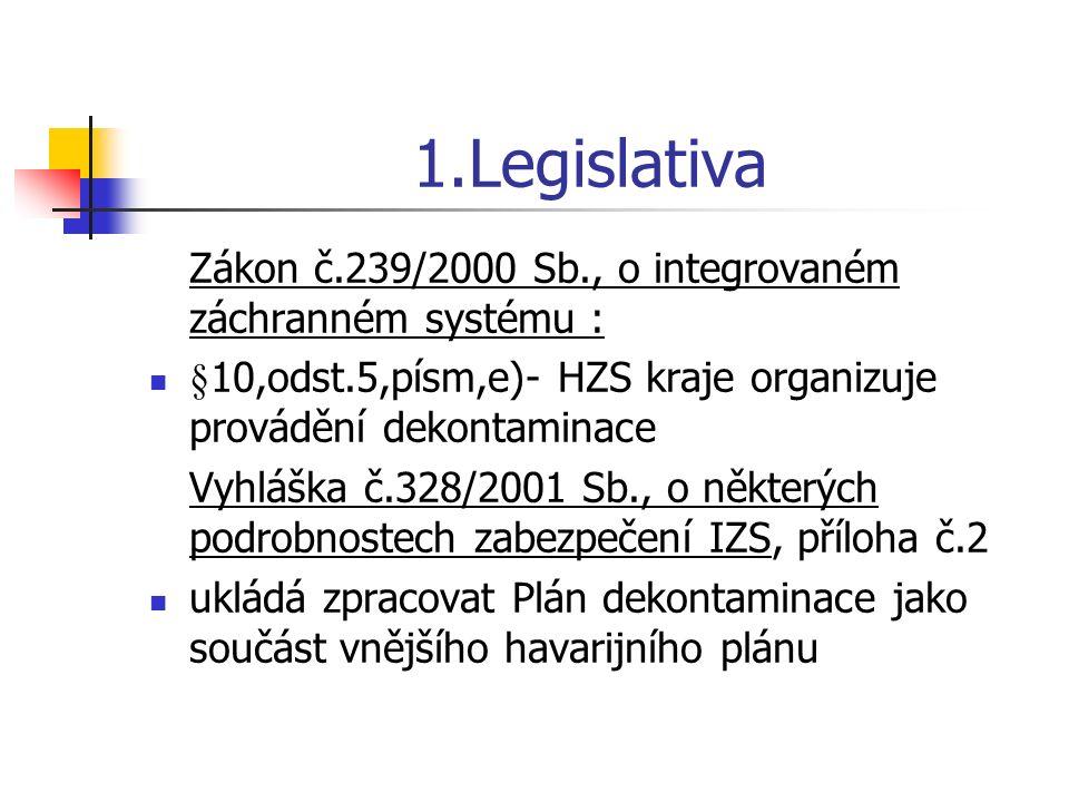 1.Legislativa Zákon č.239/2000 Sb., o integrovaném záchranném systému : §10,odst.5,písm,e)- HZS kraje organizuje provádění dekontaminace Vyhláška č.32