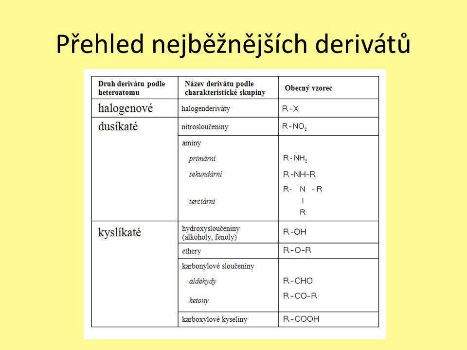 Přehled nejběžnějších derivátů
