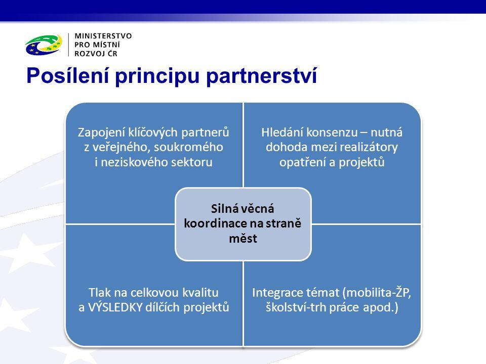 Posílení principu partnerství Zapojení klíčových partnerů z veřejného, soukromého i neziskového sektoru Hledání konsenzu – nutná dohoda mezi realizátory opatření a projektů Tlak na celkovou kvalitu a VÝSLEDKY dílčích projektů Integrace témat (mobilita-ŽP, školství-trh práce apod.) Silná věcná koordinace na straně měst