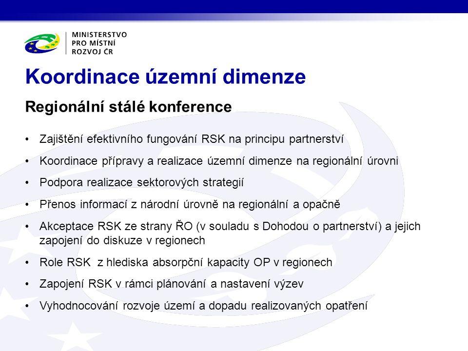 Regionální stálé konference Zajištění efektivního fungování RSK na principu partnerství Koordinace přípravy a realizace územní dimenze na regionální úrovni Podpora realizace sektorových strategií Přenos informací z národní úrovně na regionální a opačně Akceptace RSK ze strany ŘO (v souladu s Dohodou o partnerství) a jejich zapojení do diskuze v regionech Role RSK z hlediska absorpční kapacity OP v regionech Zapojení RSK v rámci plánování a nastavení výzev Vyhodnocování rozvoje území a dopadu realizovaných opatření Koordinace územní dimenze