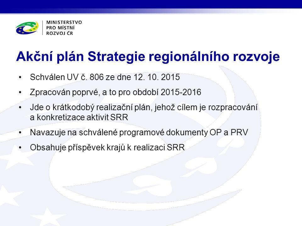 Akční plán Strategie regionálního rozvoje Schválen UV č.