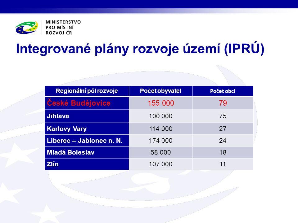 Regionální pól rozvojePočet obyvatel Počet obcí České Budějovice155 00079 Jihlava100 00075 Karlovy Vary114 00027 Liberec – Jablonec n.