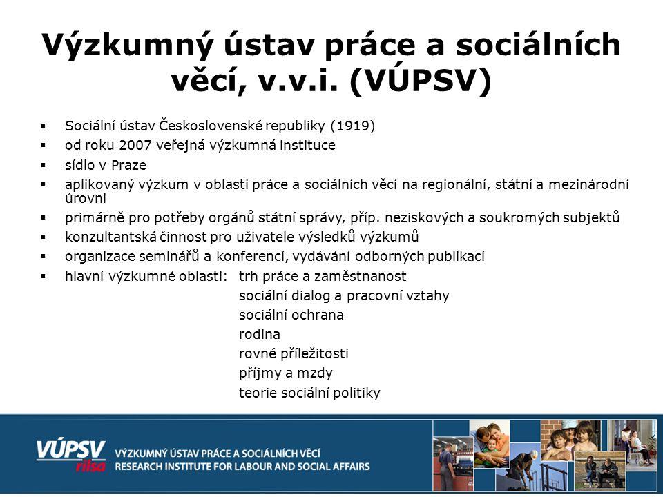 Výzkumný ústav práce a sociálních věcí, v.v.i. (VÚPSV)  Sociální ústav Československé republiky (1919)  od roku 2007 veřejná výzkumná instituce  sí