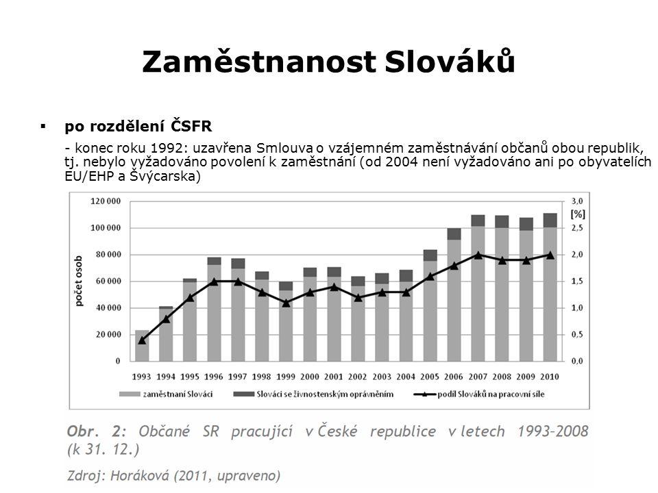  po rozdělení ČSFR - konec roku 1992: uzavřena Smlouva o vzájemném zaměstnávání občanů obou republik, tj. nebylo vyžadováno povolení k zaměstnání (od