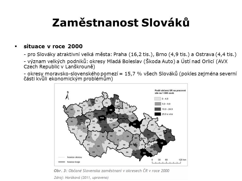 Zaměstnanost Slováků  situace v roce 2000 - pro Slováky atraktivní velká města: Praha (16,2 tis.), Brno (4,9 tis.) a Ostrava (4,4 tis.) - význam velk