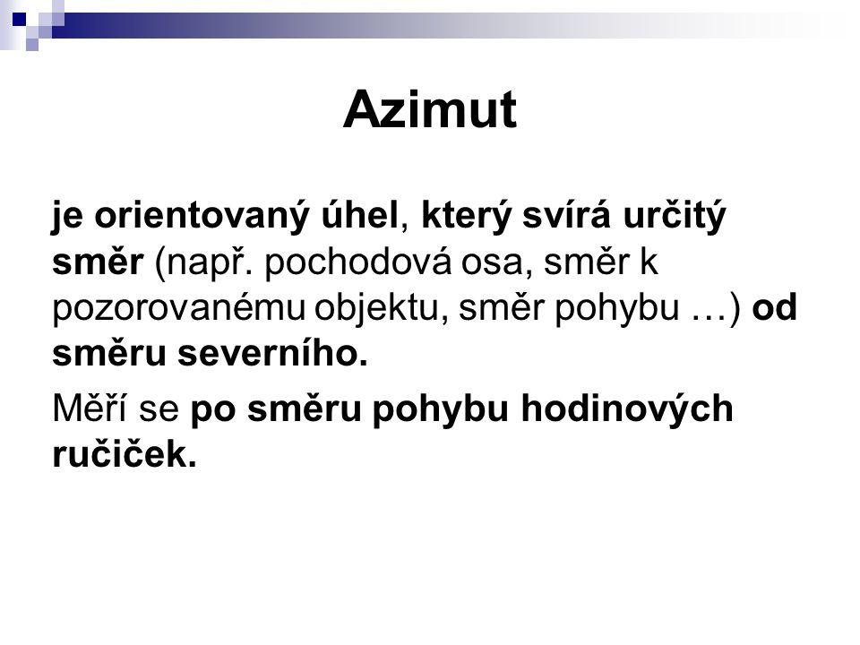 Azimut je orientovaný úhel, který svírá určitý směr (např.