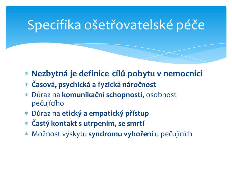  Somatické nebo psychiatrické onemocnění vyžadující léčbu na lůžku (např.