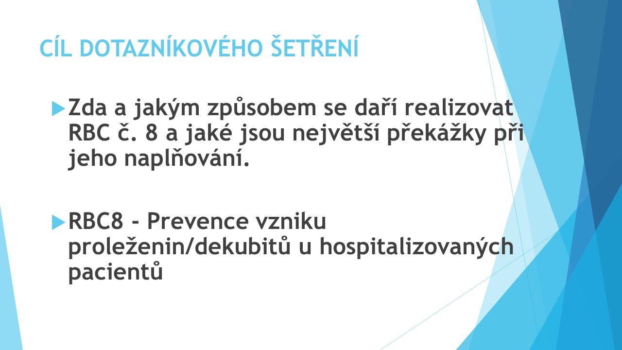 METODIKA ŠETŘENÍ  ANONYMNÍ DOTAZNÍK (vychází z RBS č.
