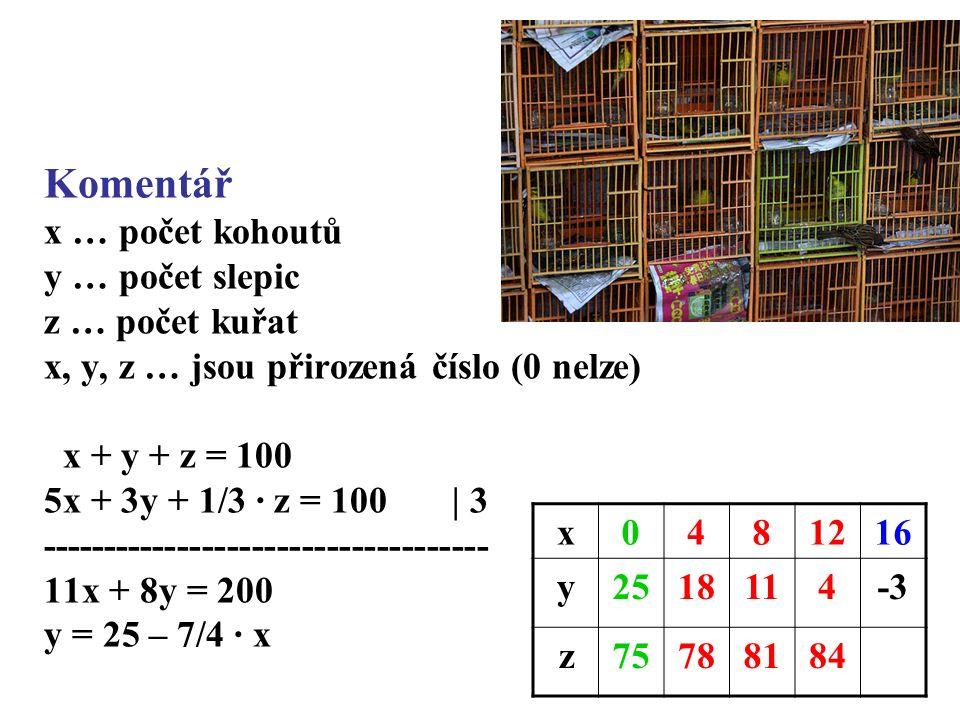 Komentář x … počet kohoutů y … počet slepic z … počet kuřat x, y, z … jsou přirozená číslo (0 nelze) x + y + z = 100 5x + 3y + 1/3 · z = 100 | 3 ------------------------------------ 11x + 8y = 200 y = 25 – 7/4 · x x0481216 y2518114-3 z75788184