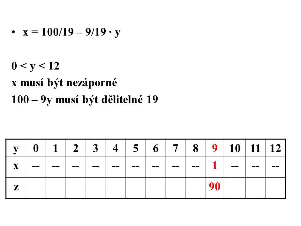 x = 100/19 – 9/19 · y 0 < y < 12 x musí být nezáporné 100 – 9y musí být dělitelné 19 y0123456789101112 x-- 1 z90
