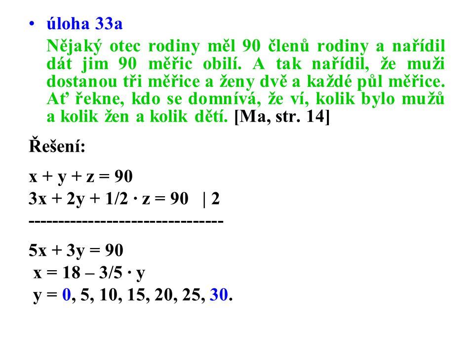 úloha 33a Nějaký otec rodiny měl 90 členů rodiny a nařídil dát jim 90 měřic obilí.