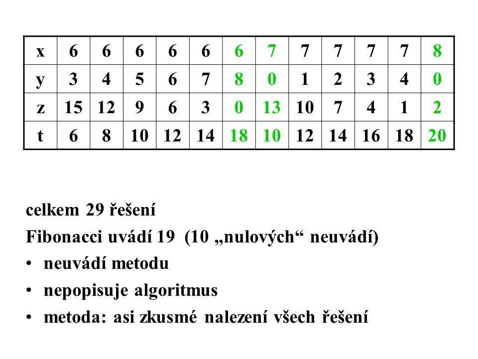 """x666666777778 y345678012340 z1512963013107412 t68 121418101214161820 celkem 29 řešení Fibonacci uvádí 19 (10 """"nulových neuvádí) neuvádí metodu nepopisuje algoritmus metoda: asi zkusmé nalezení všech řešení"""