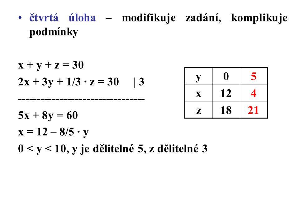 čtvrtá úloha – modifikuje zadání, komplikuje podmínky x + y + z = 30 2x + 3y + 1/3 · z = 30 | 3 --------------------------------- 5x + 8y = 60 x = 12 – 8/5 · y 0 < y < 10, y je dělitelné 5, z dělitelné 3 y05 x124 z1821