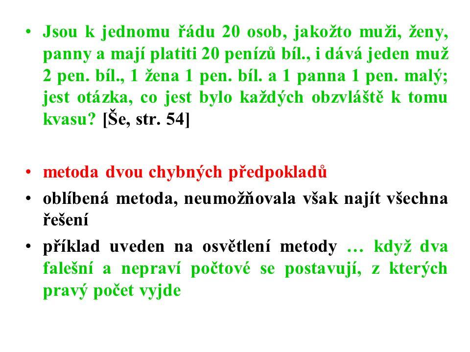 Jsou k jednomu řádu 20 osob, jakožto muži, ženy, panny a mají platiti 20 penízů bíl., i dává jeden muž 2 pen.