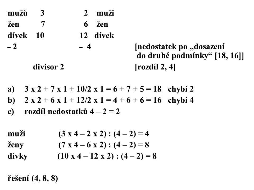 """mužů 32 muži žen 76 žen dívek 10 12 dívek – 2 – 4 [nedostatek po """"dosazení do druhé podmínky [18, 16]] divisor 2 [rozdíl 2, 4] a)3 x 2 + 7 x 1 + 10/2 x 1 = 6 + 7 + 5 = 18 chybí 2 b)2 x 2 + 6 x 1 + 12/2 x 1 = 4 + 6 + 6 = 16 chybí 4 c)rozdíl nedostatků 4 – 2 = 2 muži (3 x 4 – 2 x 2) : (4 – 2) = 4 ženy (7 x 4 – 6 x 2) : (4 – 2) = 8 dívky (10 x 4 – 12 x 2) : (4 – 2) = 8 řešení (4, 8, 8)"""