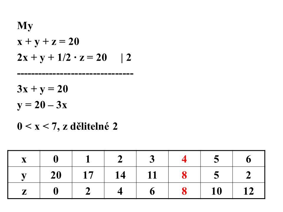My x + y + z = 20 2x + y + 1/2 · z = 20 | 2 -------------------------------- 3x + y = 20 y = 20 – 3x 0 < x < 7, z dělitelné 2 x0123456 y20171411852 z024681012