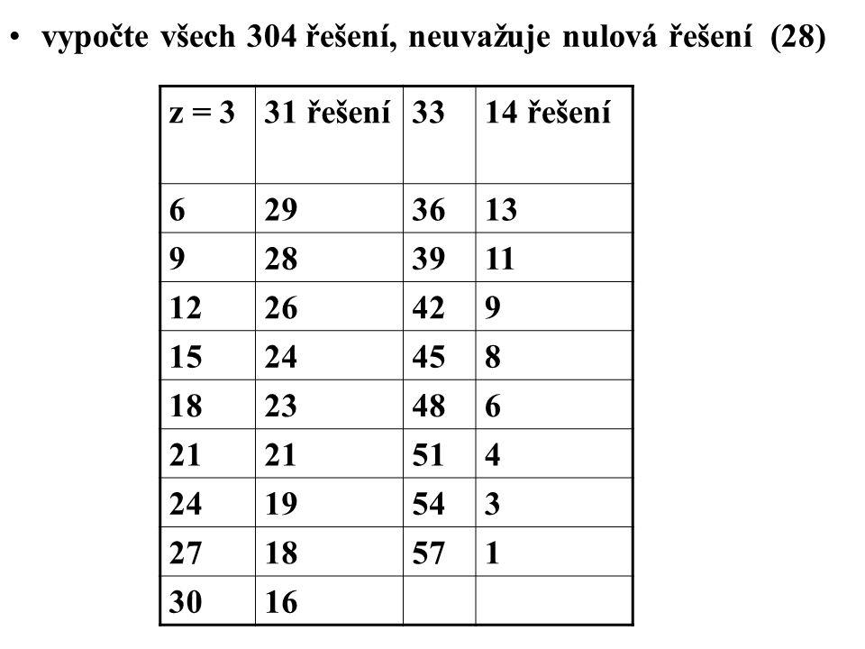 vypočte všech 304 řešení, neuvažuje nulová řešení (28) z = 331 řešení3314 řešení 6293613 9283911 1226429 1524458 1823486 21 514 2419543 2718571 3016