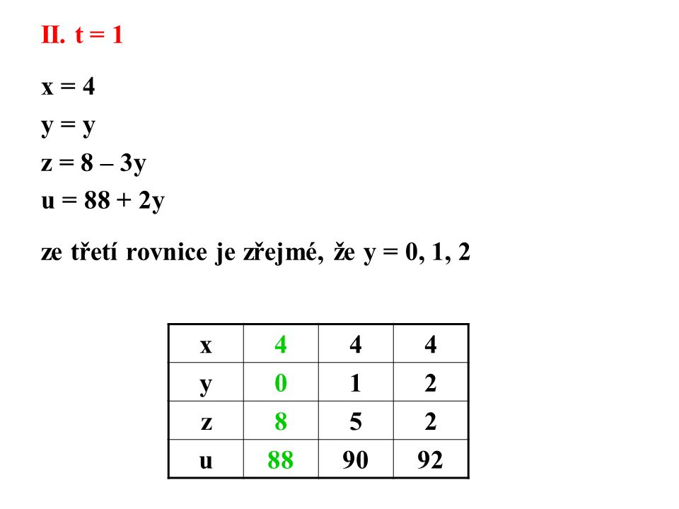 II. t = 1 x = 4 y = y z = 8 – 3y u = 88 + 2y ze třetí rovnice je zřejmé, že y = 0, 1, 2 x444 y012 z852 u889092