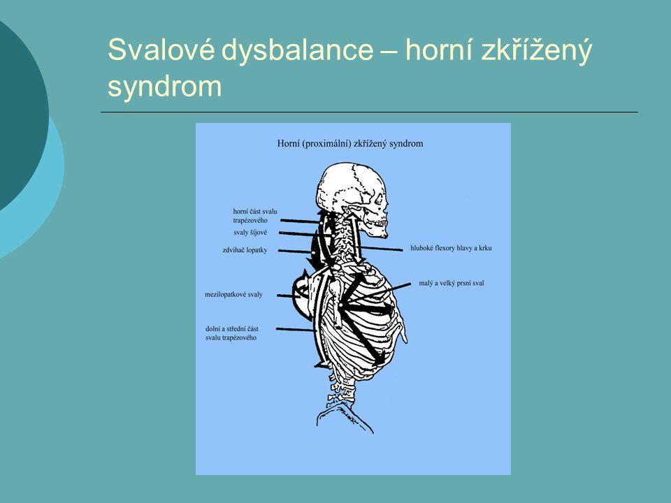 Svalové dysbalance – horní zkřížený syndrom