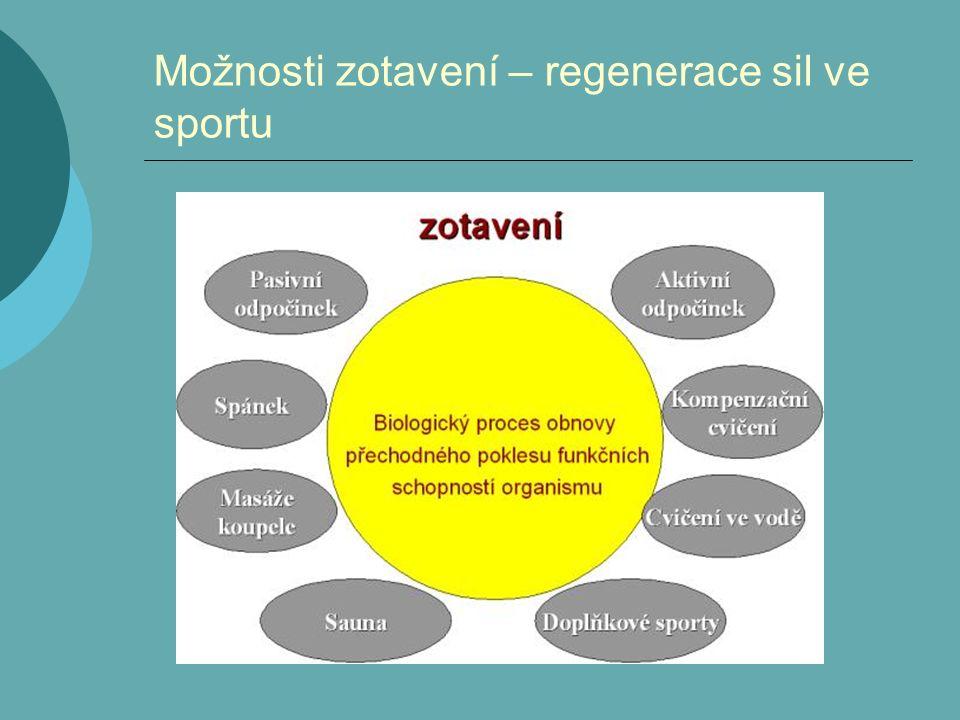 Možnosti zotavení – regenerace sil ve sportu