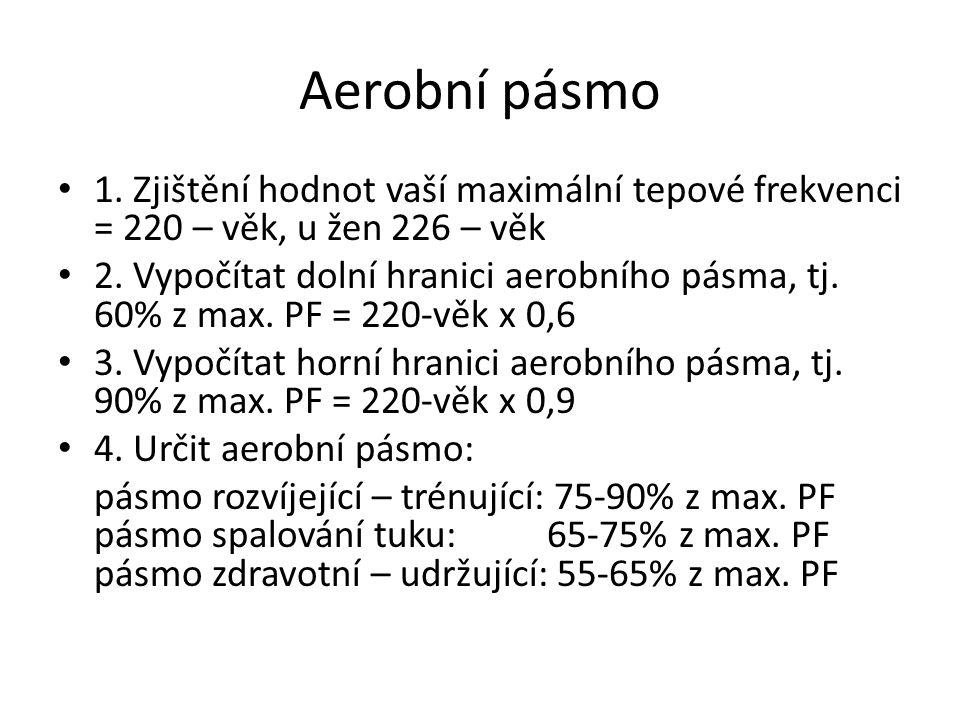 Aerobní pásmo 1. Zjištění hodnot vaší maximální tepové frekvenci = 220 – věk, u žen 226 – věk 2.