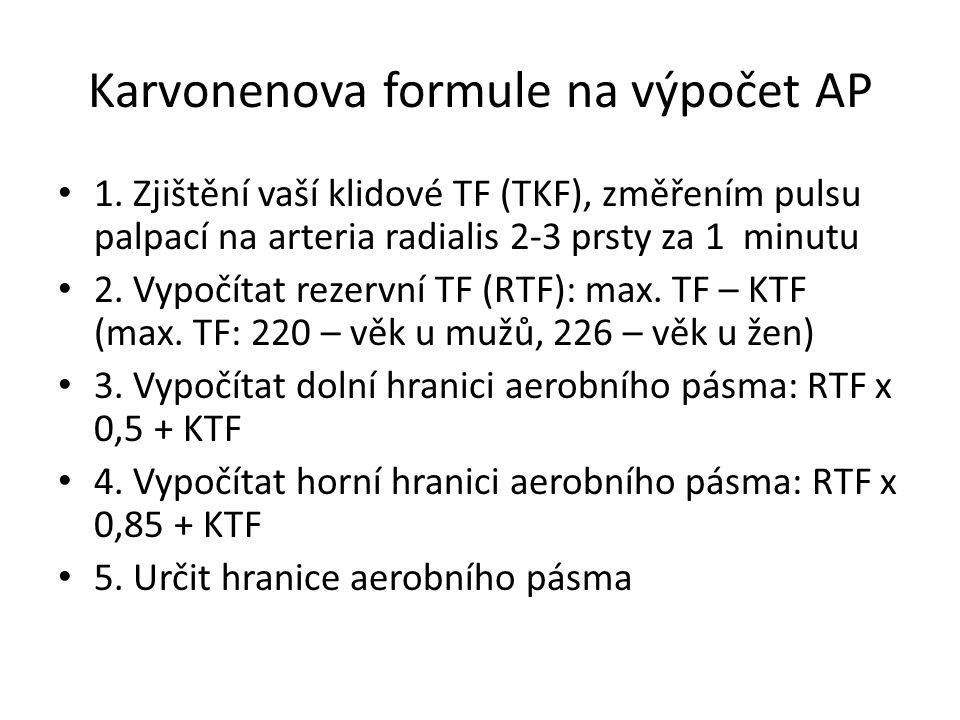 Karvonenova formule na výpočet AP 1.