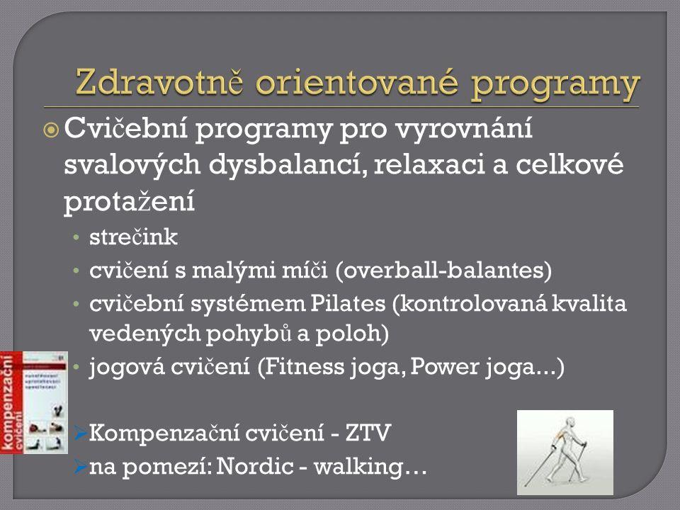  Cvi č ební programy pro vyrovnání svalových dysbalancí, relaxaci a celkové prota ž ení stre č ink cvi č ení s malými mí č i (overball-balantes) cvi č ební systémem Pilates (kontrolovaná kvalita vedených pohyb ů a poloh) jogová cvi č ení (Fitness joga, Power joga...)  Kompenza č ní cvi č ení - ZTV  na pomezí: Nordic - walking…