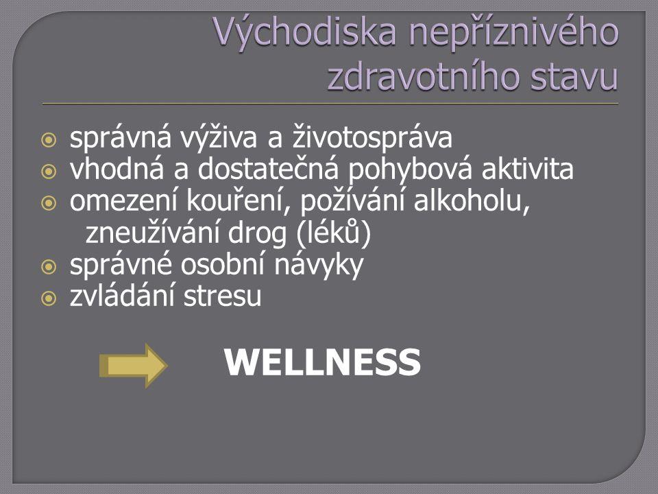  správná výživa a životospráva  vhodná a dostatečná pohybová aktivita  omezení kouření, požívání alkoholu, zneužívání drog (léků)  správné osobní
