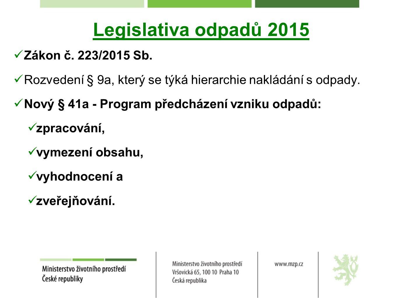 Legislativa odpadů 2015 Vyhláška č.27/2015 Sb., kterou je novelizována vyhláška č.