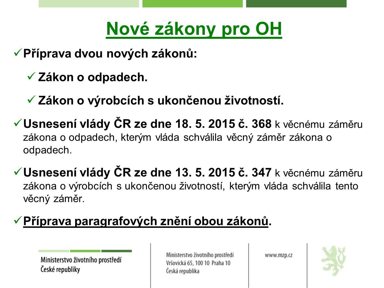 ODPADY V DATECH – 2014 ČESKÁ REPUBLIKA 30,46 mil.tun ostatní odpady 1,56 mil.