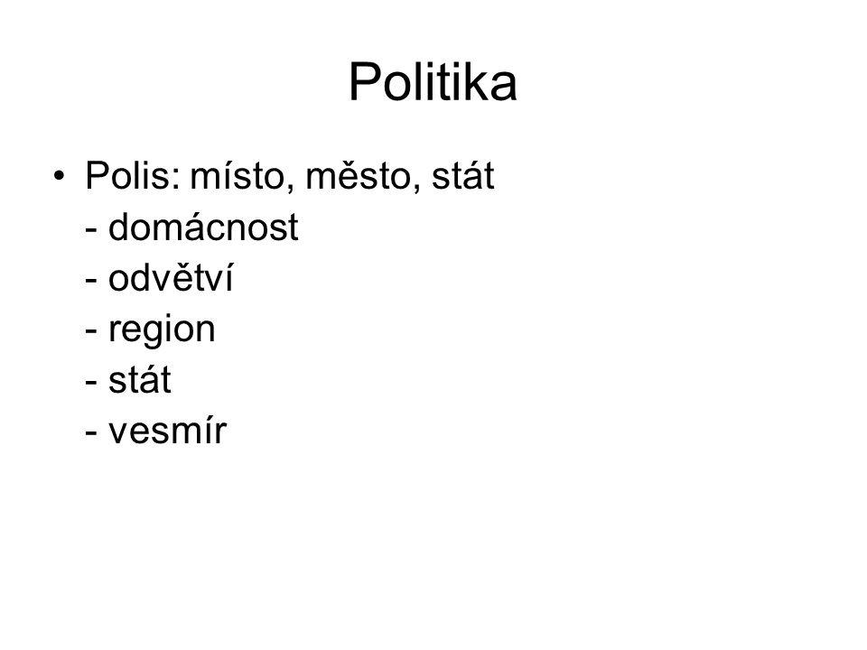 Politika Polis: místo, město, stát - domácnost - odvětví - region - stát - vesmír