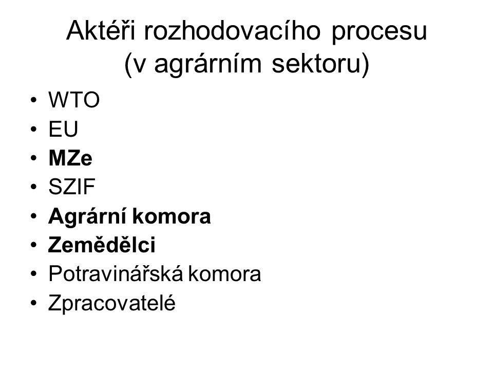 Aktéři rozhodovacího procesu (v agrárním sektoru) WTO EU MZe SZIF Agrární komora Zemědělci Potravinářská komora Zpracovatelé