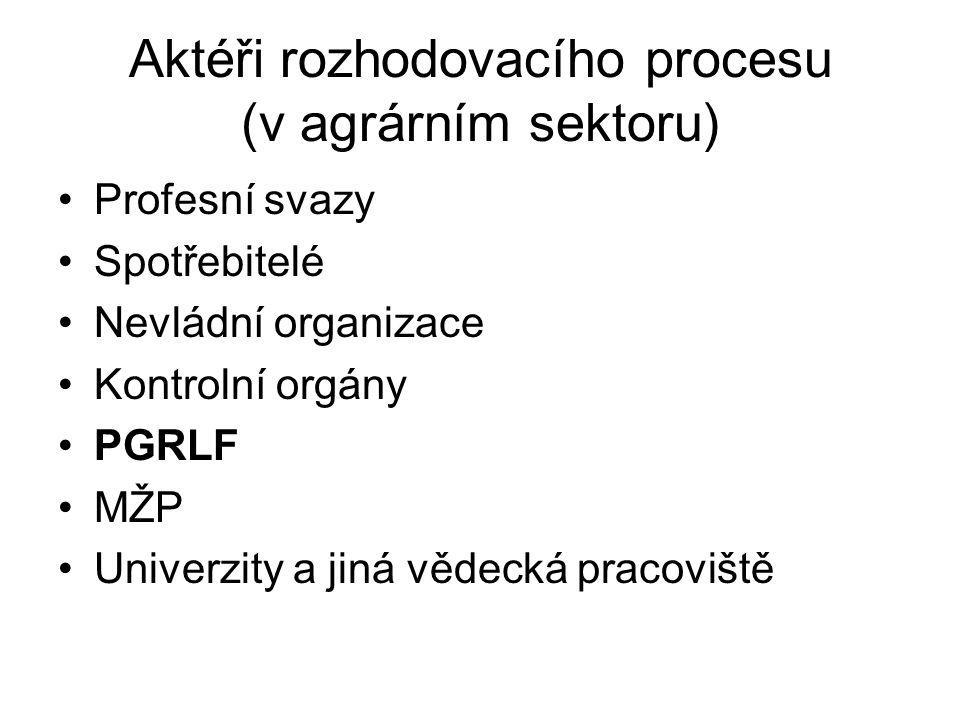 Aktéři rozhodovacího procesu (v agrárním sektoru) Profesní svazy Spotřebitelé Nevládní organizace Kontrolní orgány PGRLF MŽP Univerzity a jiná vědecká pracoviště