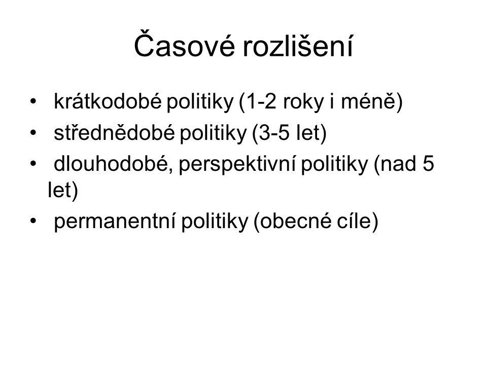 Časové rozlišení krátkodobé politiky (1-2 roky i méně) střednědobé politiky (3-5 let) dlouhodobé, perspektivní politiky (nad 5 let) permanentní politiky (obecné cíle)