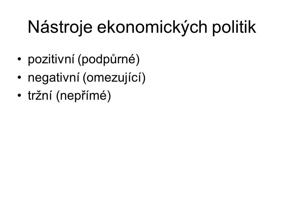 Nástroje ekonomických politik pozitivní (podpůrné) negativní (omezující) tržní (nepřímé)