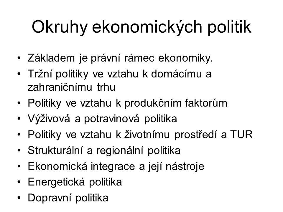 Okruhy ekonomických politik Základem je právní rámec ekonomiky. Tržní politiky ve vztahu k domácímu a zahraničnímu trhu Politiky ve vztahu k produkční