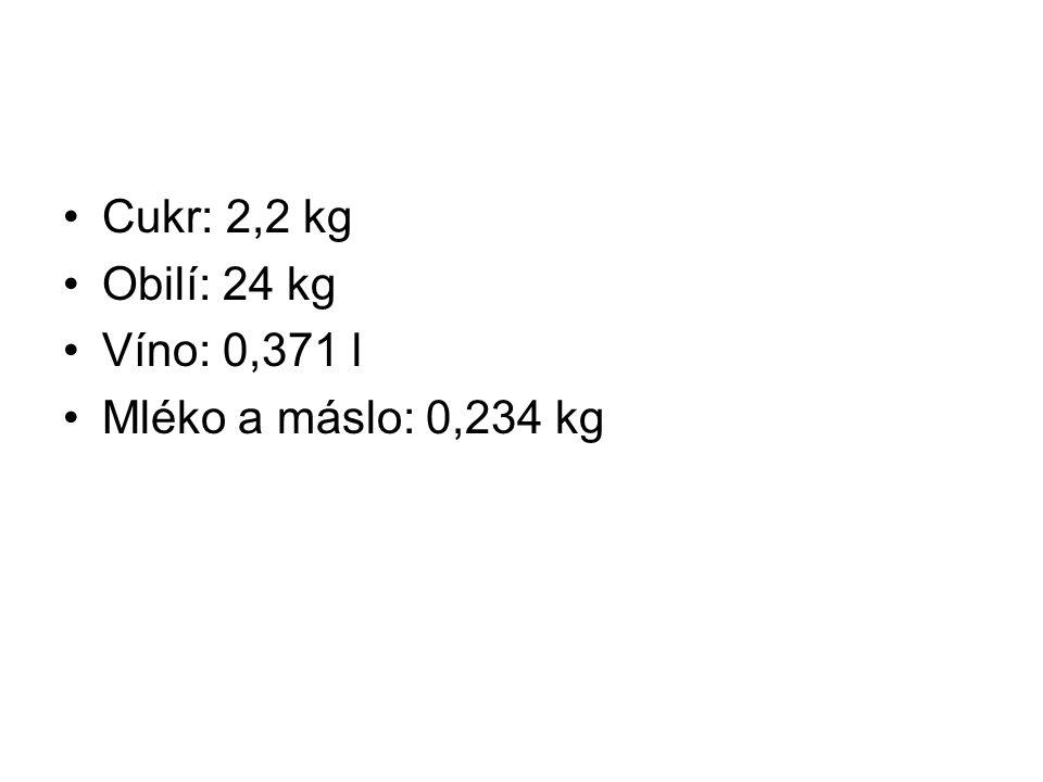 Cukr: 2,2 kg Obilí: 24 kg Víno: 0,371 l Mléko a máslo: 0,234 kg
