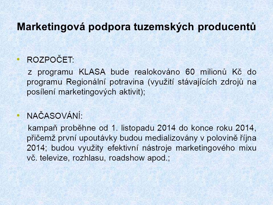 Marketingová podpora tuzemských producentů ROZPOČET: z programu KLASA bude realokováno 60 milionů Kč do programu Regionální potravina (využití stávajících zdrojů na posílení marketingových aktivit); NAČASOVÁNÍ: kampaň proběhne od 1.
