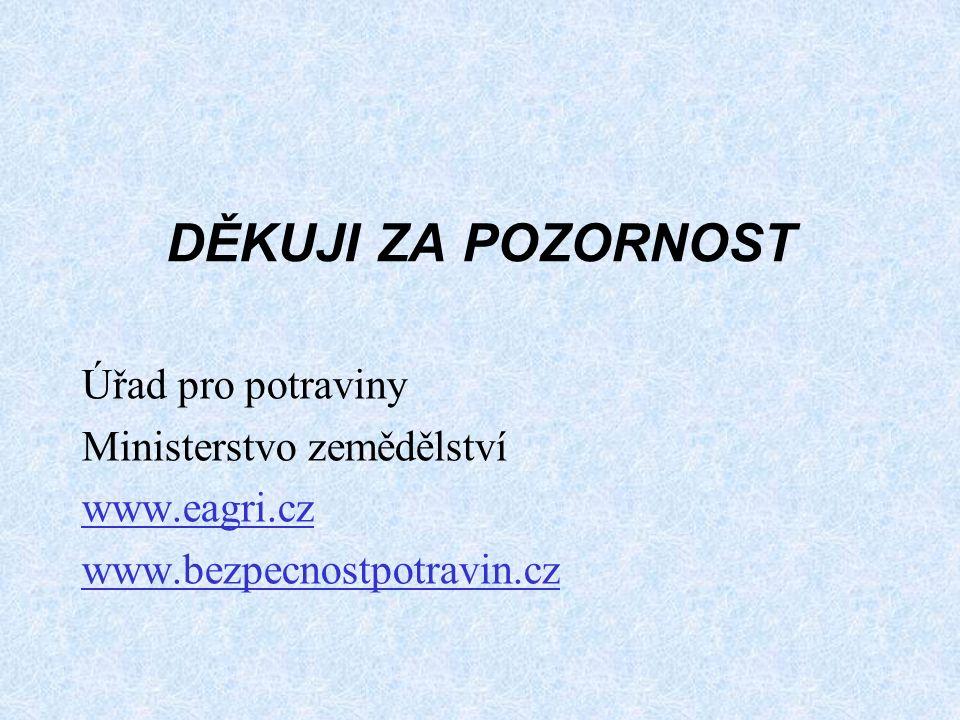 DĚKUJI ZA POZORNOST Úřad pro potraviny Ministerstvo zemědělství www.eagri.cz www.bezpecnostpotravin.cz