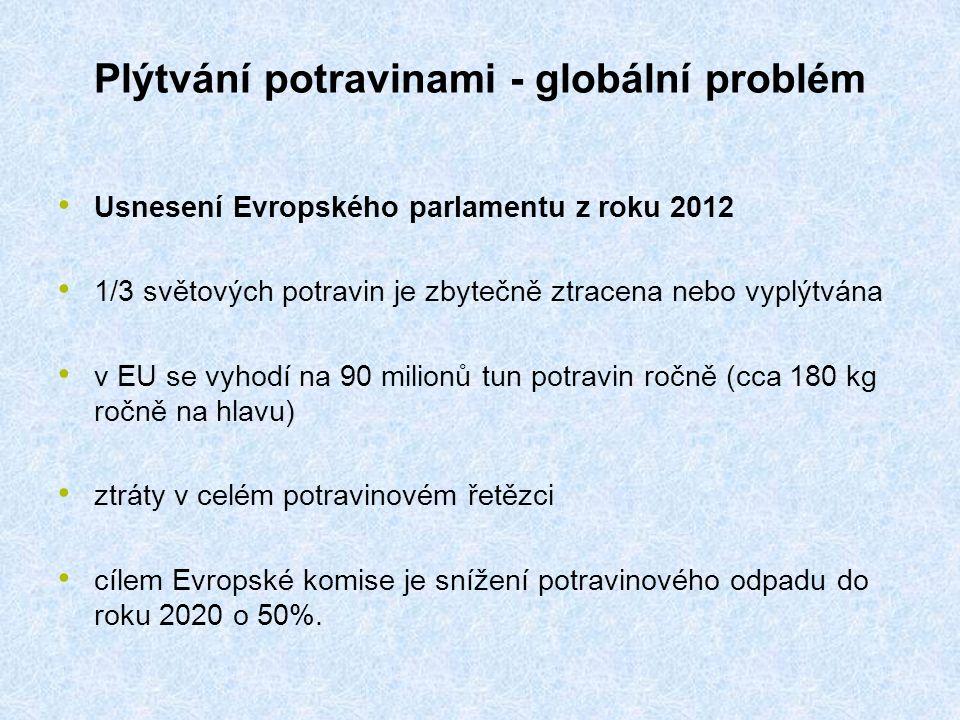 Plýtvání potravinami - globální problém Usnesení Evropského parlamentu z roku 2012 1/3 světových potravin je zbytečně ztracena nebo vyplýtvána v EU se vyhodí na 90 milionů tun potravin ročně (cca 180 kg ročně na hlavu) ztráty v celém potravinovém řetězci cílem Evropské komise je snížení potravinového odpadu do roku 2020 o 50%.