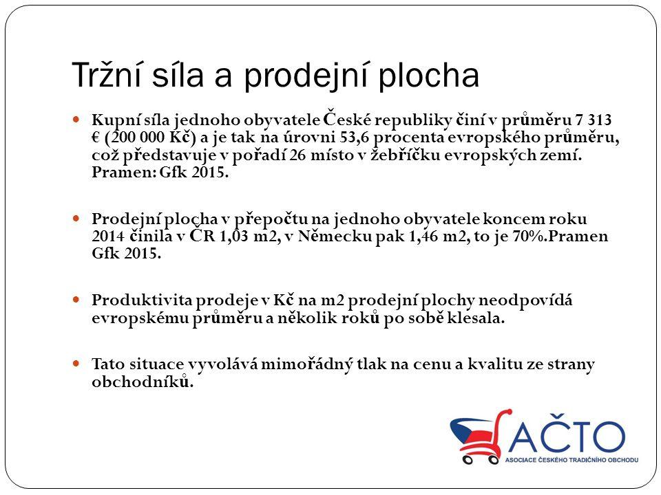 Co regulovat.P Ř Í Č INU – prodejní plochu a nebo D Ů SLEDEK – procesy.
